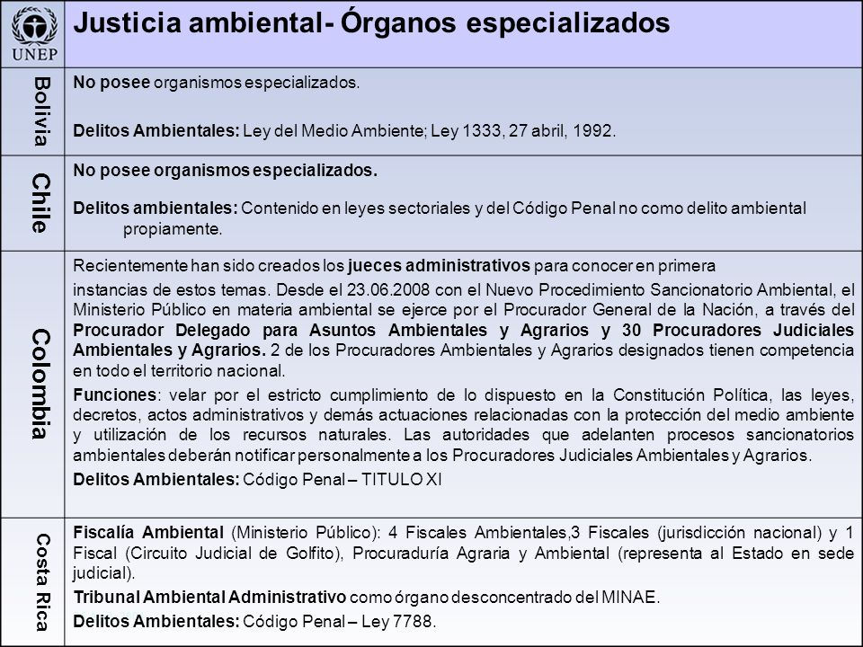 Division Of Early Warning And Assessment Global Environment Outlook: Assessment for Decision-making 26 April, 2004 Justicia ambiental- Órganos especializados Bolivia No posee organismos especializados.