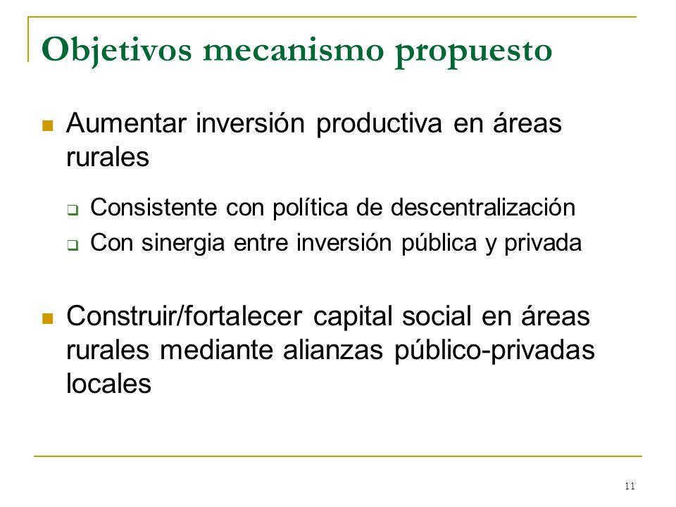 11 Objetivos mecanismo propuesto Aumentar inversión productiva en áreas rurales Consistente con política de descentralización Con sinergia entre inversión pública y privada Construir/fortalecer capital social en áreas rurales mediante alianzas público-privadas locales