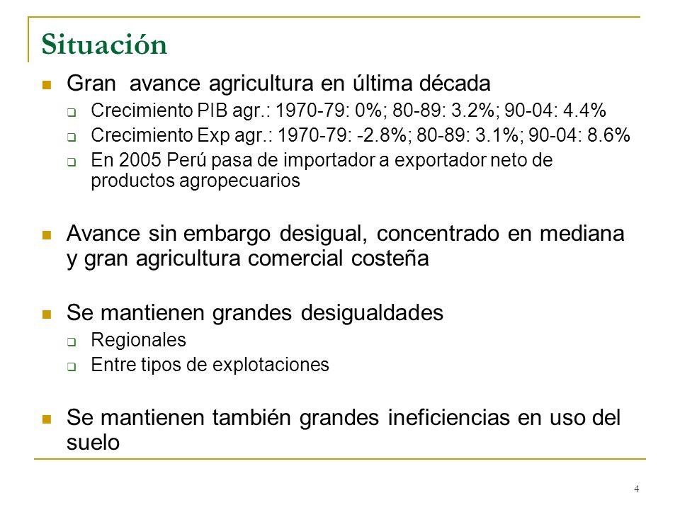 4 Situación Gran avance agricultura en última década Crecimiento PIB agr.: 1970-79: 0%; 80-89: 3.2%; 90-04: 4.4% Crecimiento Exp agr.: 1970-79: -2.8%; 80-89: 3.1%; 90-04: 8.6% En 2005 Perú pasa de importador a exportador neto de productos agropecuarios Avance sin embargo desigual, concentrado en mediana y gran agricultura comercial costeña Se mantienen grandes desigualdades Regionales Entre tipos de explotaciones Se mantienen también grandes ineficiencias en uso del suelo