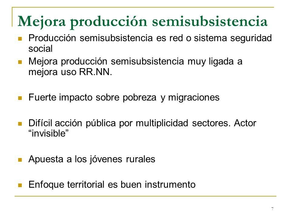 7 Mejora producción semisubsistencia Producción semisubsistencia es red o sistema seguridad social Mejora producción semisubsistencia muy ligada a mejora uso RR.NN.