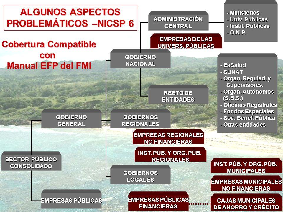 SECTOR PÚBLICO CONSOLIDADO EMPRESAS PÚBLICAS GOBIERNOGENERALGOBIERNOSREGIONALES GOBIERNOSLOCALES GOBIERNONACIONAL ADMINISTRACIÓNCENTRAL RESTO DE ENTID
