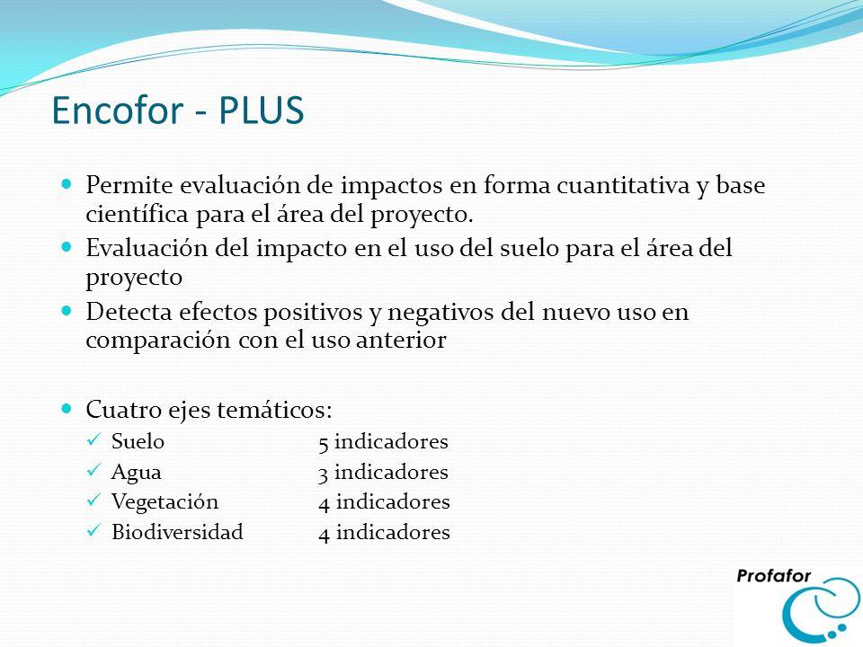 Encofor - PLUS Permite evaluación de impactos en forma cuantitativa y base científica para el área del proyecto. Evaluación del impacto en el uso del