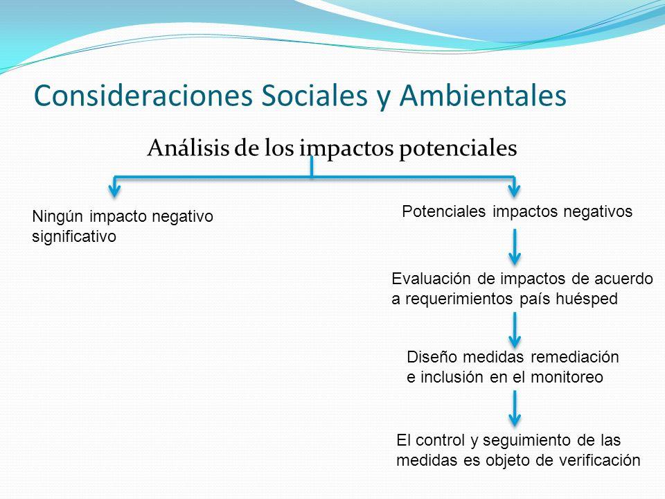 Consideraciones Sociales y Ambientales Análisis de los impactos potenciales Ningún impacto negativo significativo Potenciales impactos negativos Evalu