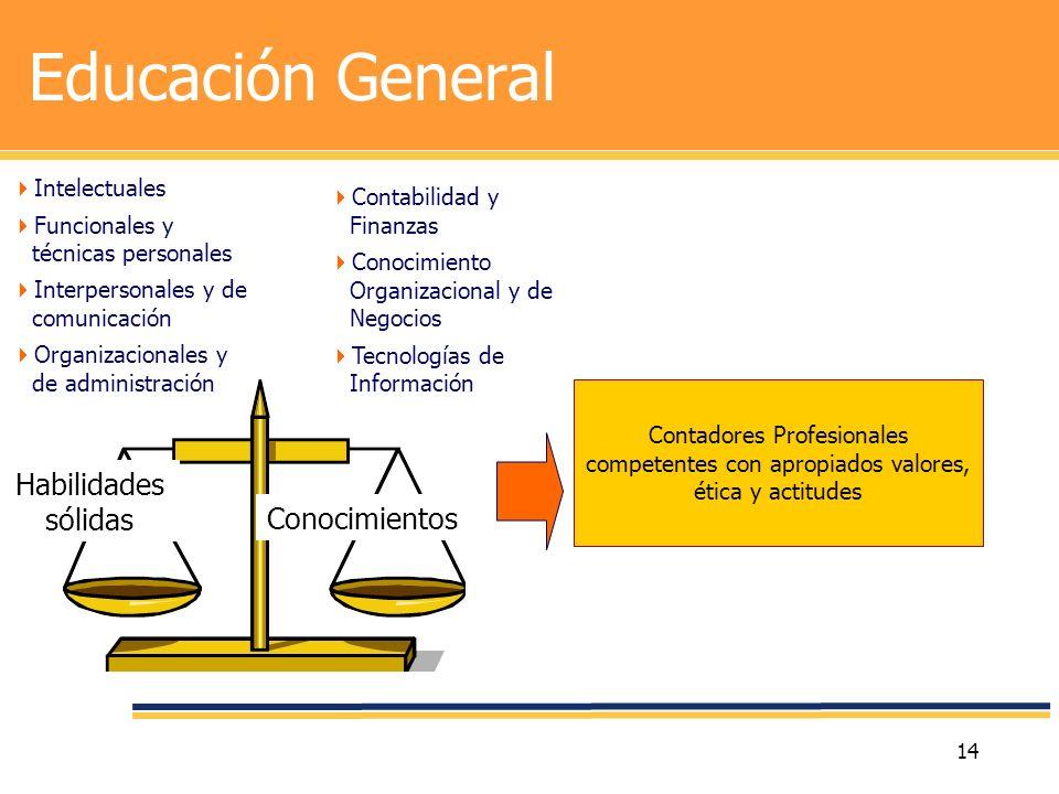 14 Educación General Habilidades sólidas Conocimientos Contadores Profesionales competentes con apropiados valores, ética y actitudes Intelectuales Fu