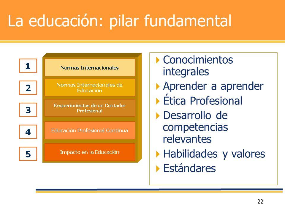 22 La educación: pilar fundamental Conocimientos integrales Aprender a aprender Ética Profesional Desarrollo de competencias relevantes Habilidades y