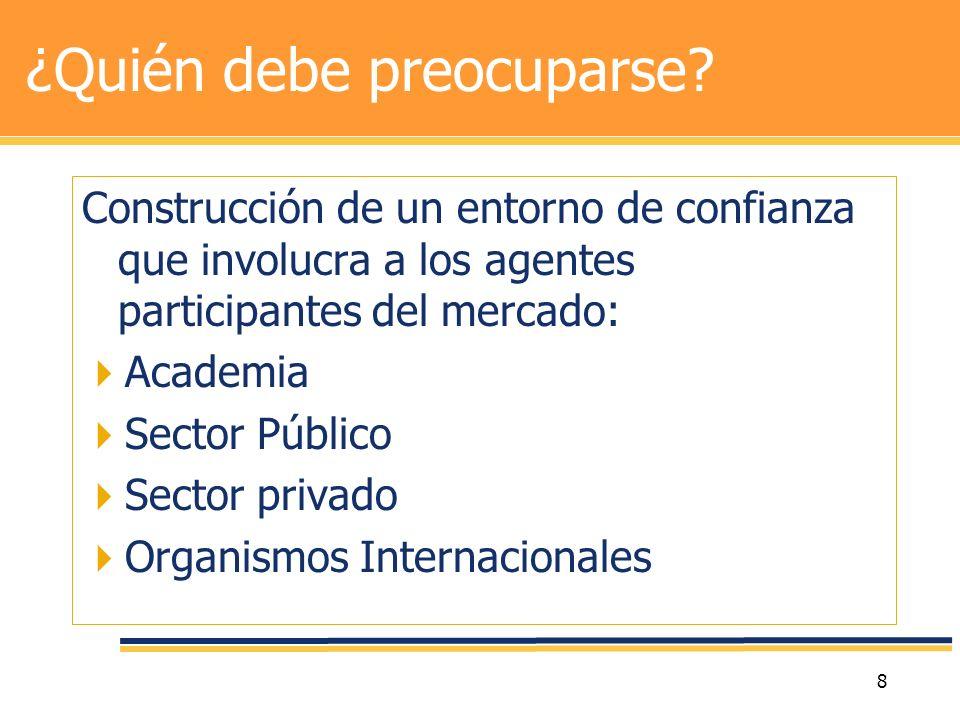 8 ¿Quién debe preocuparse? Construcción de un entorno de confianza que involucra a los agentes participantes del mercado: Academia Sector Público Sect
