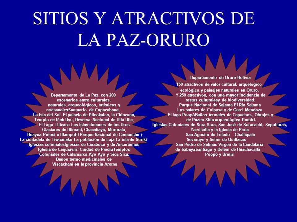 SITIOS Y ATRACTIVOS DE LA PAZ-ORURO Departamento de La Paz, con 200 escenarios entre culturales, naturales, arqueológicos, artísticos y artesanalesSan