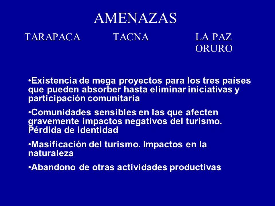 AMENAZAS TARAPACATACNALA PAZ ORURO Existencia de mega proyectos para los tres países que pueden absorber hasta eliminar iniciativas y participación co