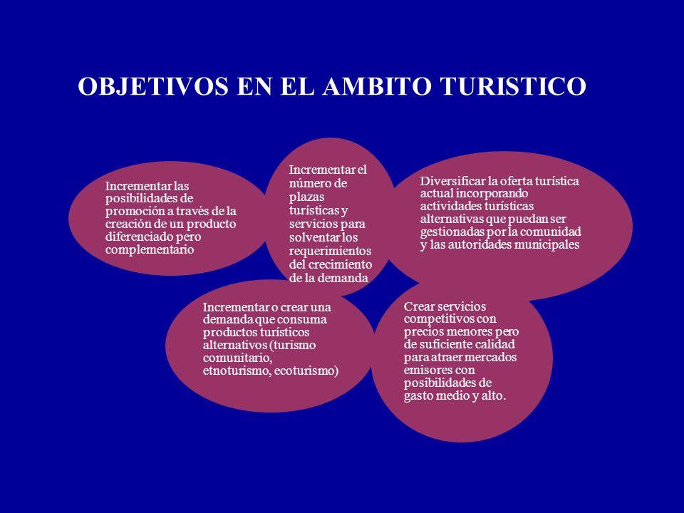 OBJETIVOS EN EL AMBITO TURISTICO Incrementar las posibilidades de promoción a través de la creación de un producto diferenciado pero complementario In