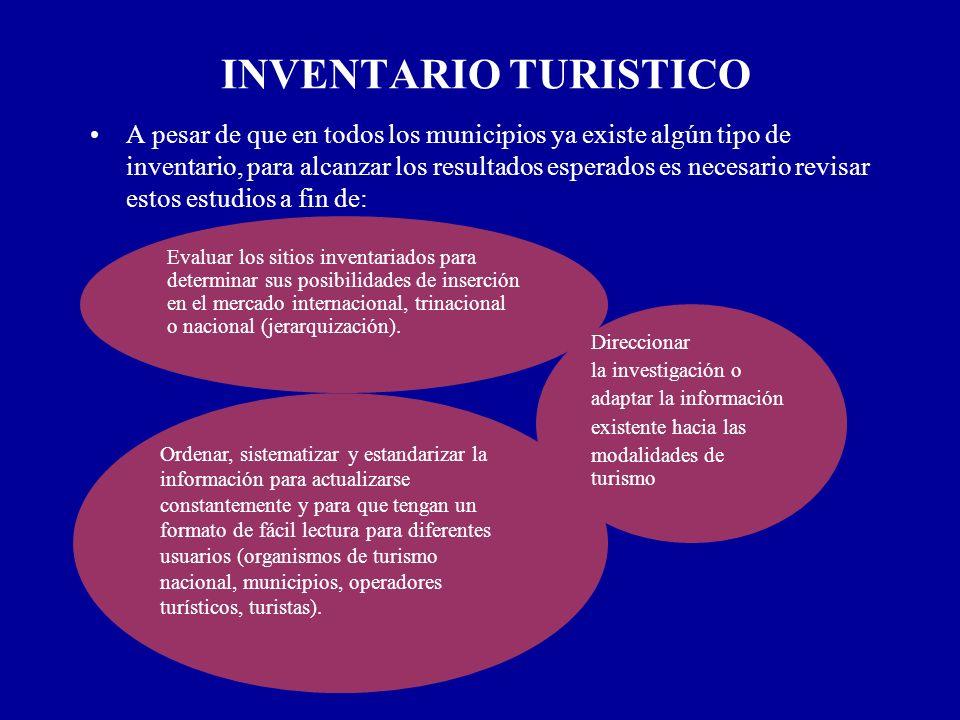 INVENTARIO TURISTICO A pesar de que en todos los municipios ya existe algún tipo de inventario, para alcanzar los resultados esperados es necesario re