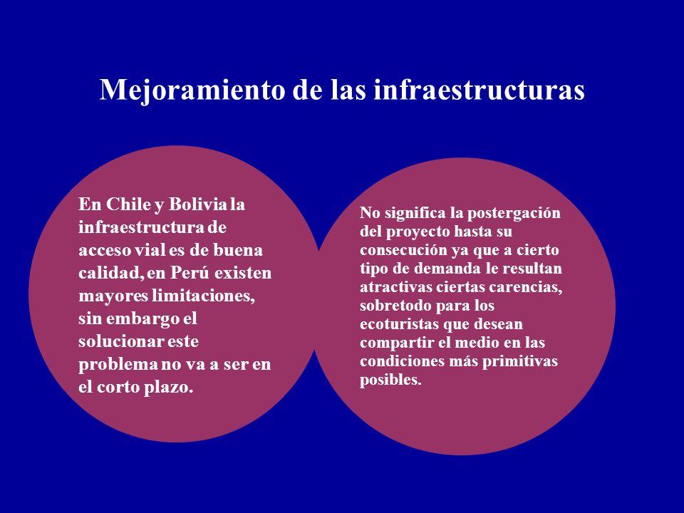 Mejoramiento de las infraestructuras En Chile y Bolivia la infraestructura de acceso vial es de buena calidad, en Perú existen mayores limitaciones, s