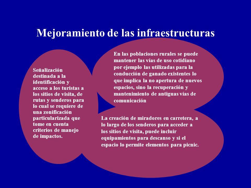 Mejoramiento de las infraestructuras Señalización destinada a la identificación y acceso a los turistas a los sitios de visita, de rutas y senderos pa