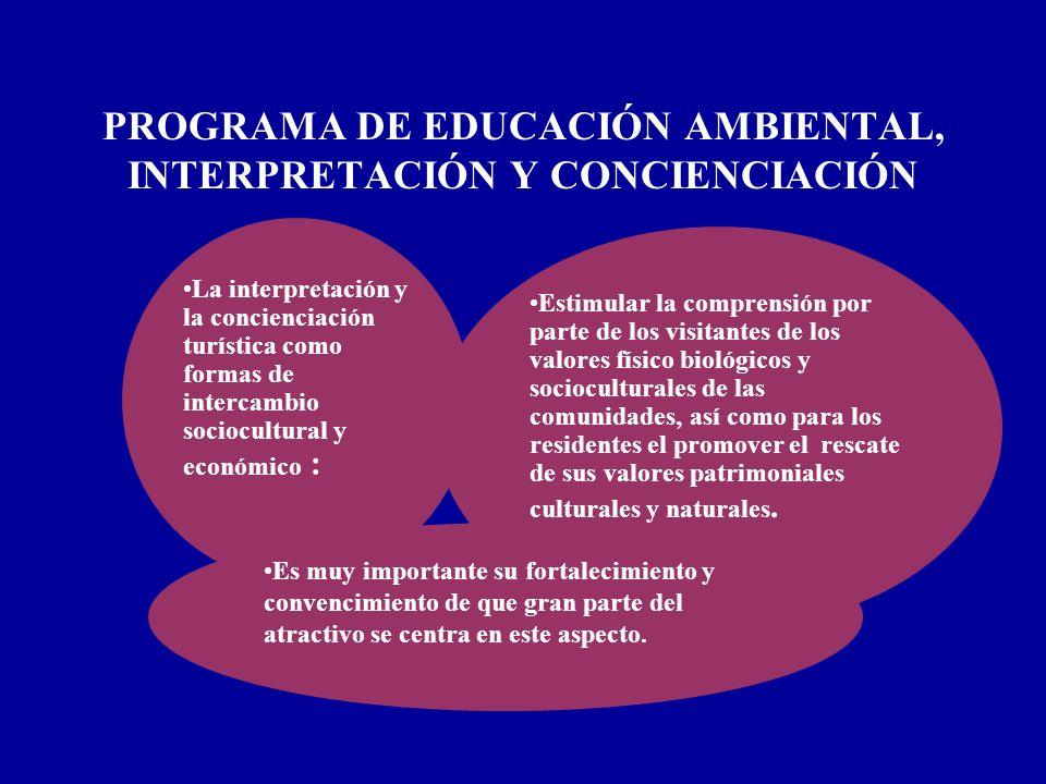 PROGRAMA DE EDUCACIÓN AMBIENTAL, INTERPRETACIÓN Y CONCIENCIACIÓN La interpretación y la concienciación turística como formas de intercambio sociocultu
