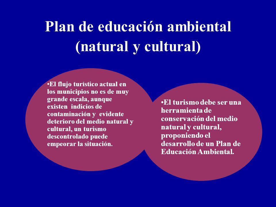 Plan de educación ambiental (natural y cultural) El flujo turístico actual en los municipios no es de muy grande escala, aunque existen indicios de co