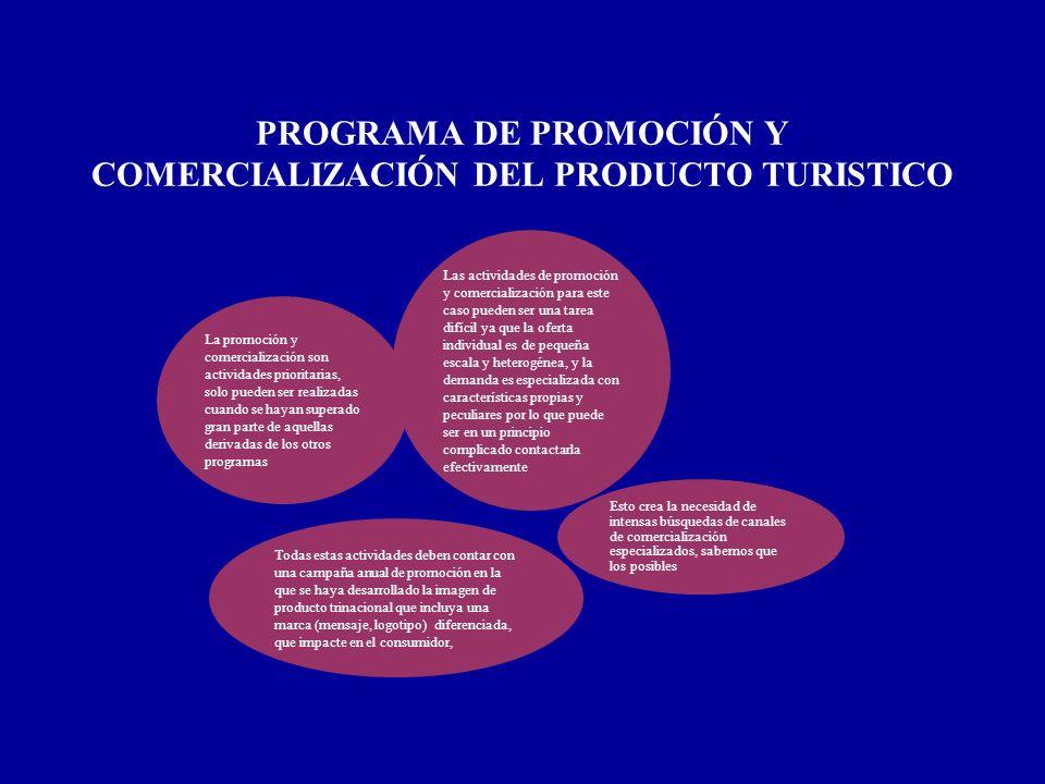 PROGRAMA DE PROMOCIÓN Y COMERCIALIZACIÓN DEL PRODUCTO TURISTICO La promoción y comercialización son actividades prioritarias, solo pueden ser realizad