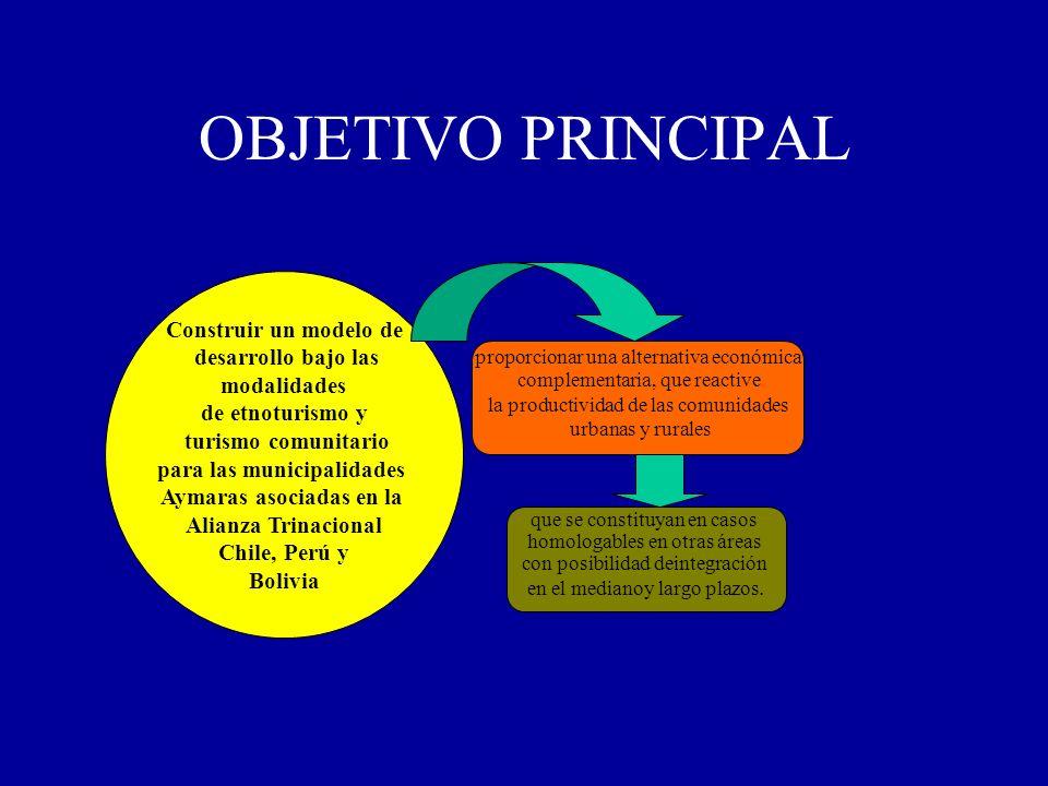 OBJETIVO PRINCIPAL Construir un modelo de desarrollo bajo las modalidades de etnoturismo y turismo comunitario para las municipalidades Aymaras asocia