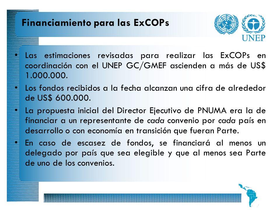 10 Financiamiento para las ExCOPs Las estimaciones revisadas para realizar las ExCOPs en coordinación con el UNEP GC/GMEF ascienden a más de US$ 1.000