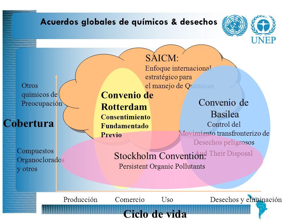 4 Convenios globales de químicos & desechos Enfoque de ciclo de vida Convenio de Estocolmo (POPs) Convenio de Rotterdam (PIC) Convenio de Basilea (Desechos peligrosos)