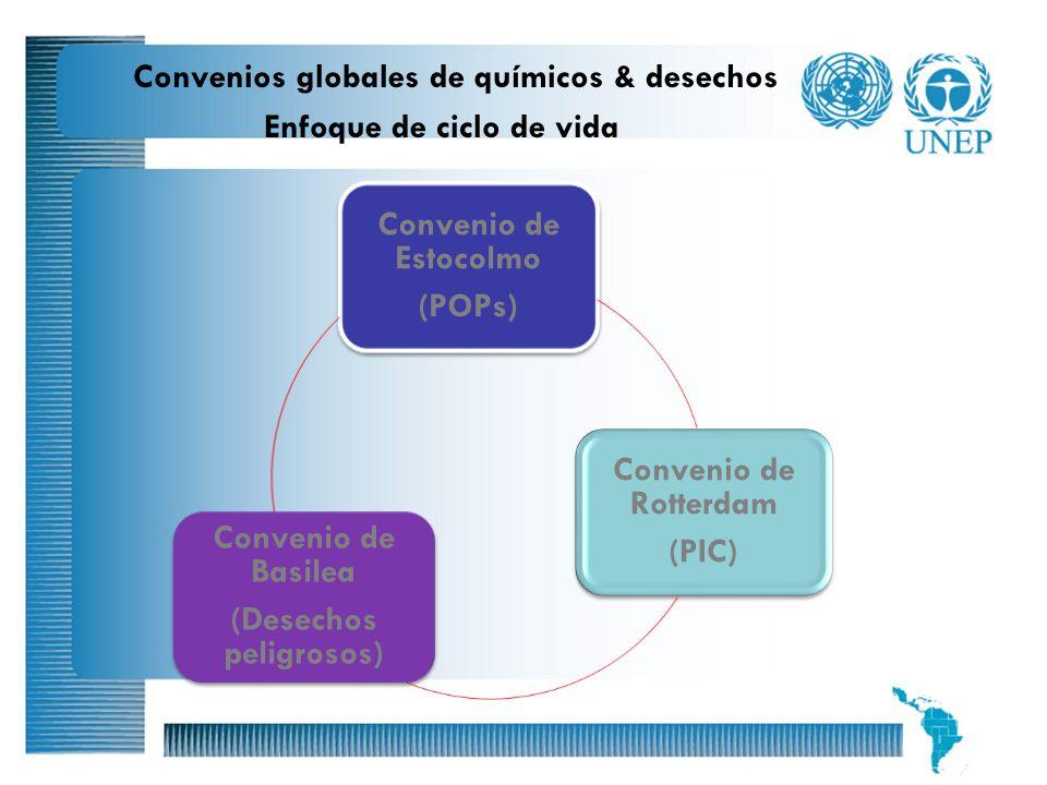 4 Convenios globales de químicos & desechos Enfoque de ciclo de vida Convenio de Estocolmo (POPs) Convenio de Rotterdam (PIC) Convenio de Basilea (Des