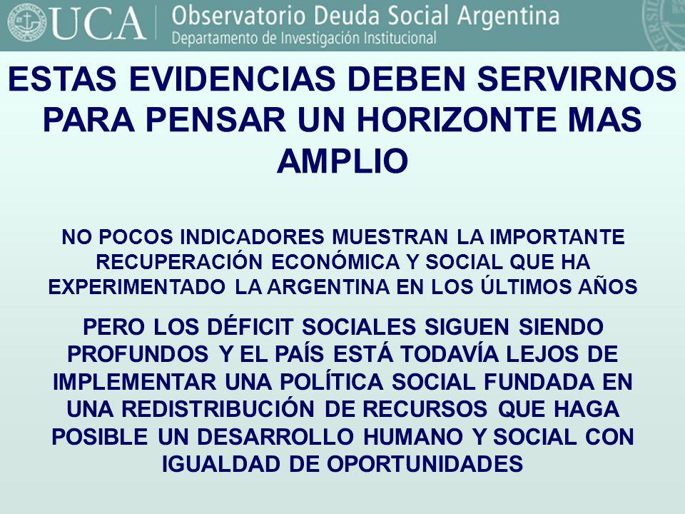 Fuente: Observatorio de la Deuda Social. UCA. ESTAS EVIDENCIAS DEBEN SERVIRNOS PARA PENSAR UN HORIZONTE MAS AMPLIO NO POCOS INDICADORES MUESTRAN LA IM