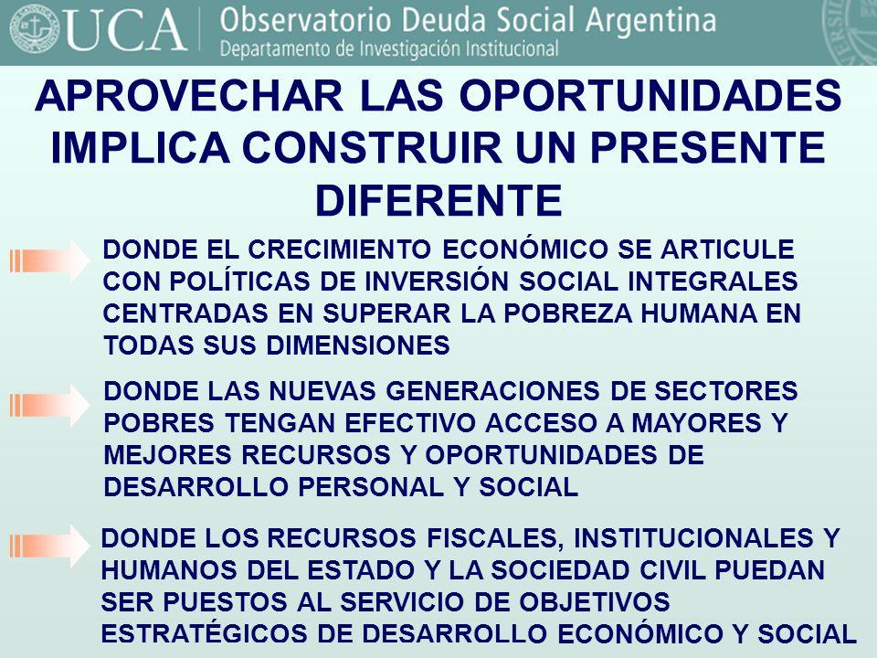 Fuente: Observatorio de la Deuda Social. UCA. APROVECHAR LAS OPORTUNIDADES IMPLICA CONSTRUIR UN PRESENTE DIFERENTE DONDE LAS NUEVAS GENERACIONES DE SE