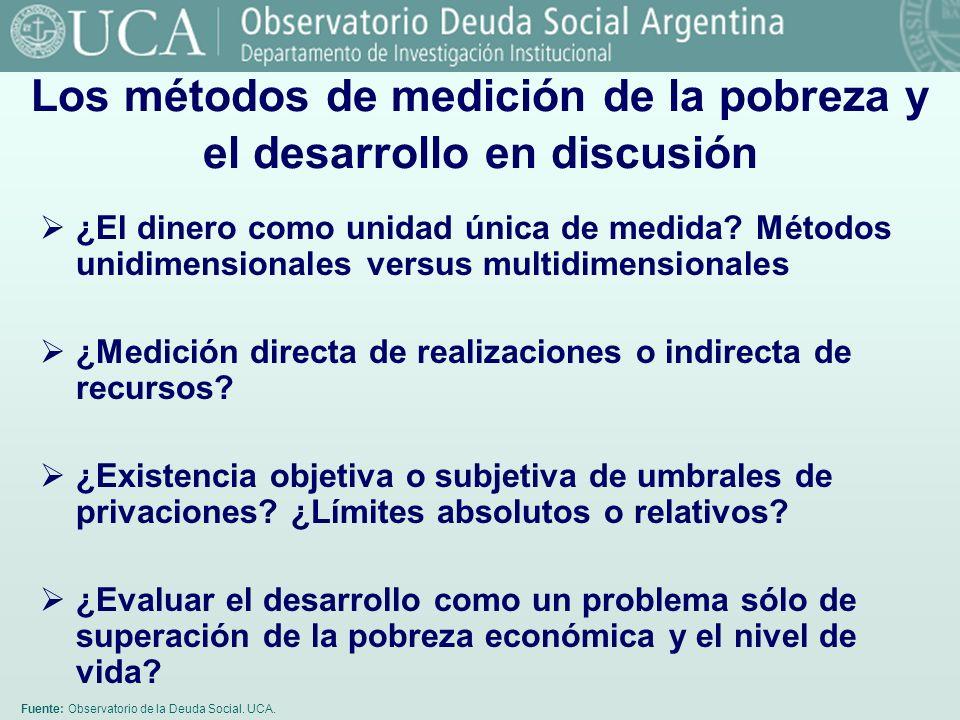 Fuente: Observatorio de la Deuda Social. UCA. Los métodos de medición de la pobreza y el desarrollo en discusión ¿El dinero como unidad única de medid