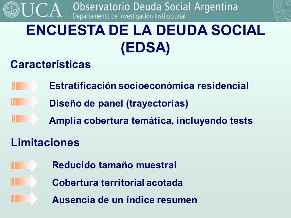 Fuente: Observatorio de la Deuda Social. UCA. ENCUESTA DE LA DEUDA SOCIAL (EDSA) Estratificación socioeconómica residencial Diseño de panel (trayector