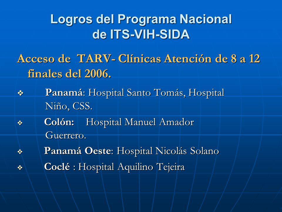 Logros del Programa Nacional de ITS-VIH-SIDA Acceso de TARV- Clínicas Atención de 8 a 12 finales del 2006. Panamá: Hospital Santo Tomás, Hospital Niño