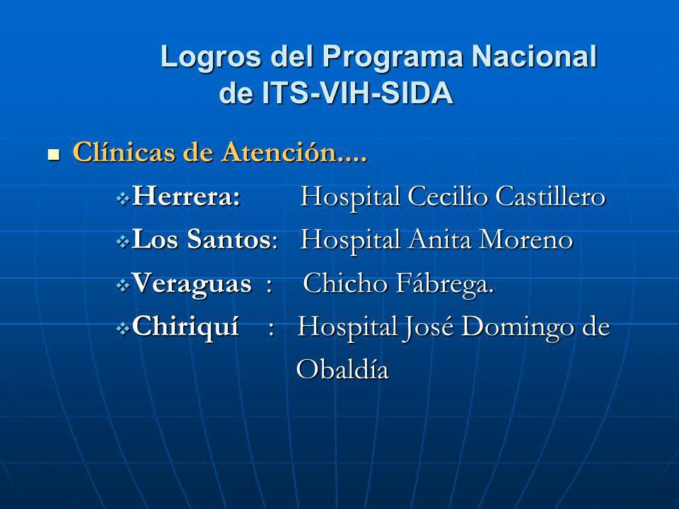 Clínicas de Atención.... Clínicas de Atención.... Herrera: Hospital Cecilio Castillero Herrera: Hospital Cecilio Castillero Los Santos: Hospital Anita