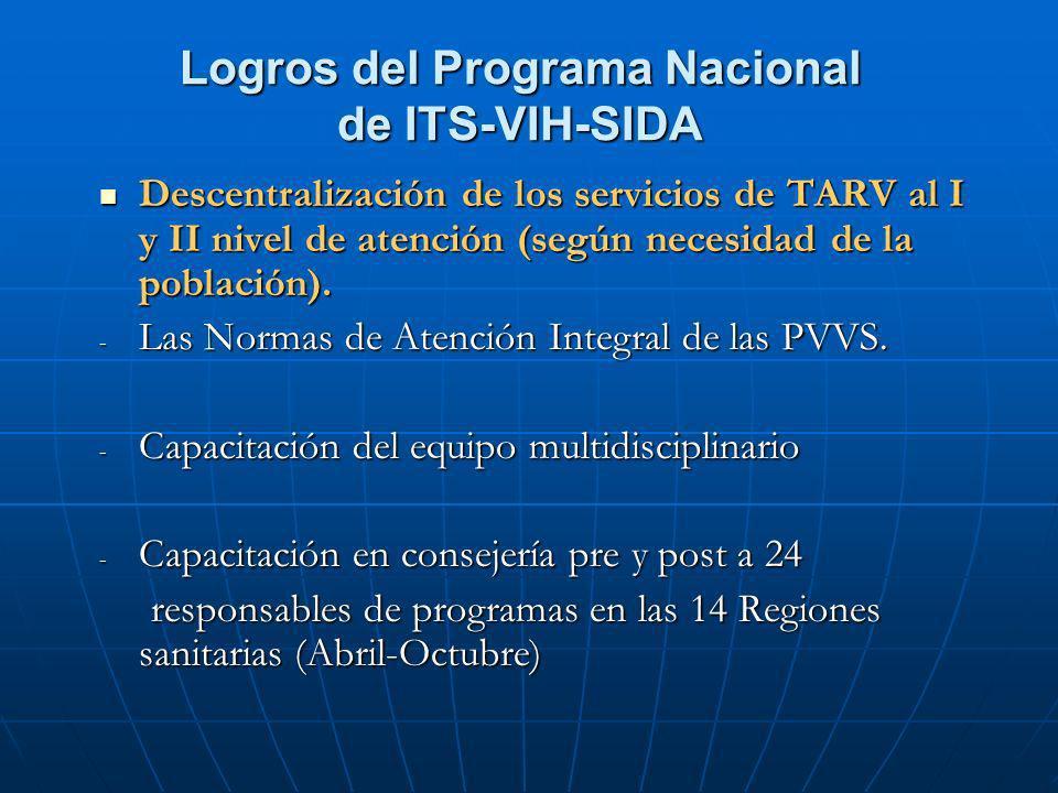 Descentralización de los servicios de TARV al I y II nivel de atención (según necesidad de la población). Descentralización de los servicios de TARV a