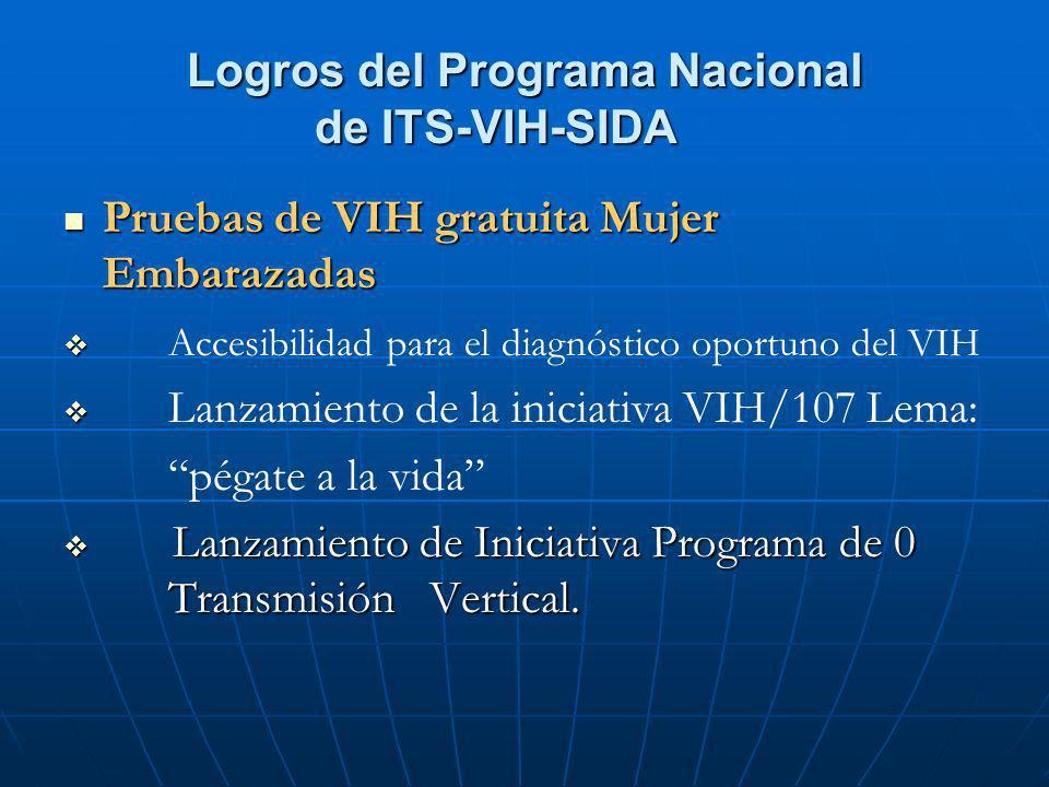 Logros del Programa Nacional de ITS-VIH-SIDA Pruebas de VIH gratuita Mujer Embarazadas Pruebas de VIH gratuita Mujer Embarazadas Accesibilidad para el