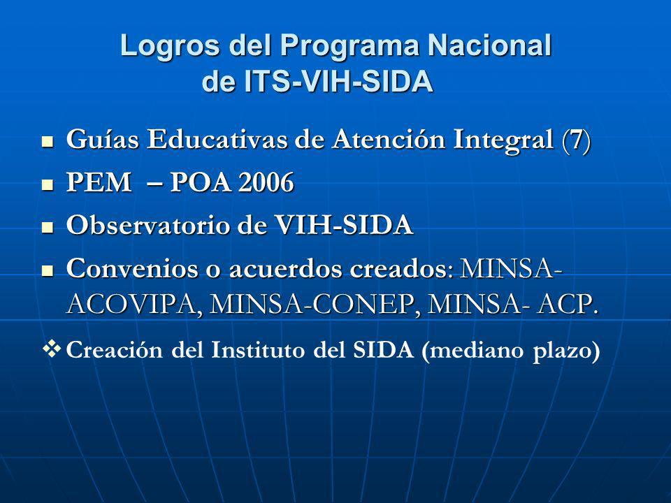 Logros del Programa Nacional de ITS-VIH-SIDA Guías Educativas de Atención Integral (7) Guías Educativas de Atención Integral (7) PEM – POA 2006 PEM –