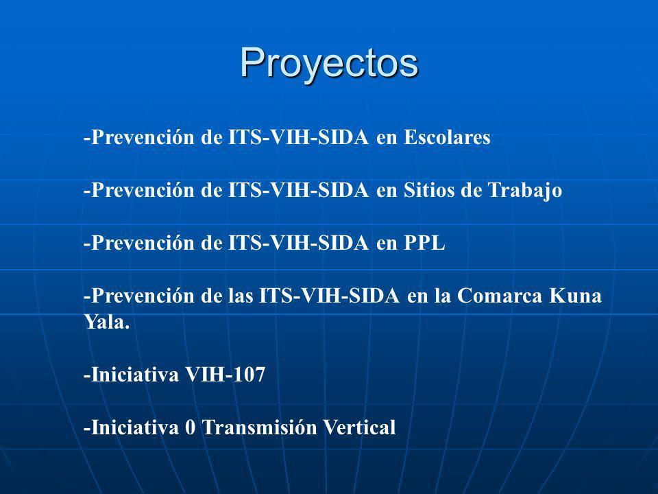 Proyectos -Prevención de ITS-VIH-SIDA en Escolares -Prevención de ITS-VIH-SIDA en Sitios de Trabajo -Prevención de ITS-VIH-SIDA en PPL -Prevención de