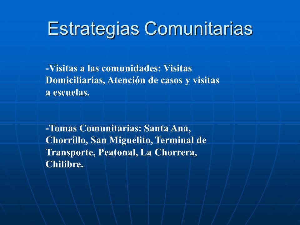 Estrategias Comunitarias -Visitas a las comunidades: Visitas Domiciliarias, Atención de casos y visitas a escuelas. -Tomas Comunitarias: Santa Ana, Ch