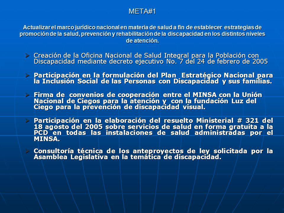 META#1 Actualizar el marco jurídico nacional en materia de salud a fin de establecer estrategias de promoción de la salud, prevención y rehabilitación
