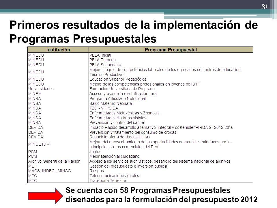 31 Primeros resultados de la implementación de Programas Presupuestales Se cuenta con 58 Programas Presupuestales diseñados para la formulación del pr