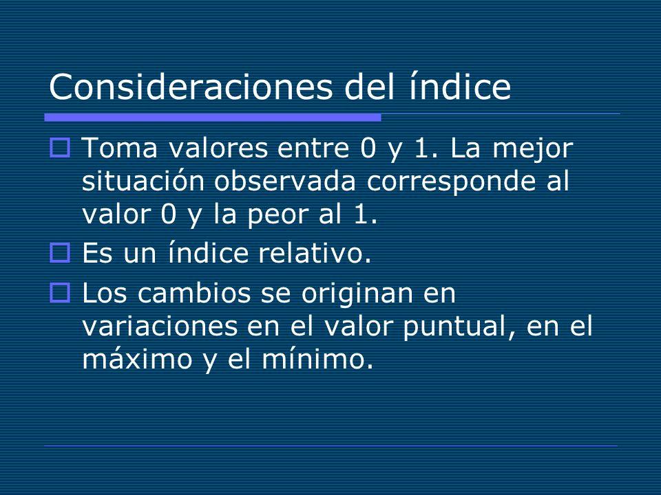 Consideraciones del índice Toma valores entre 0 y 1. La mejor situación observada corresponde al valor 0 y la peor al 1. Es un índice relativo. Los ca
