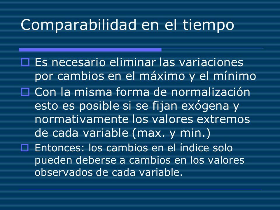 Comparabilidad en el tiempo Es necesario eliminar las variaciones por cambios en el máximo y el mínimo Con la misma forma de normalización esto es posible si se fijan exógena y normativamente los valores extremos de cada variable (max.