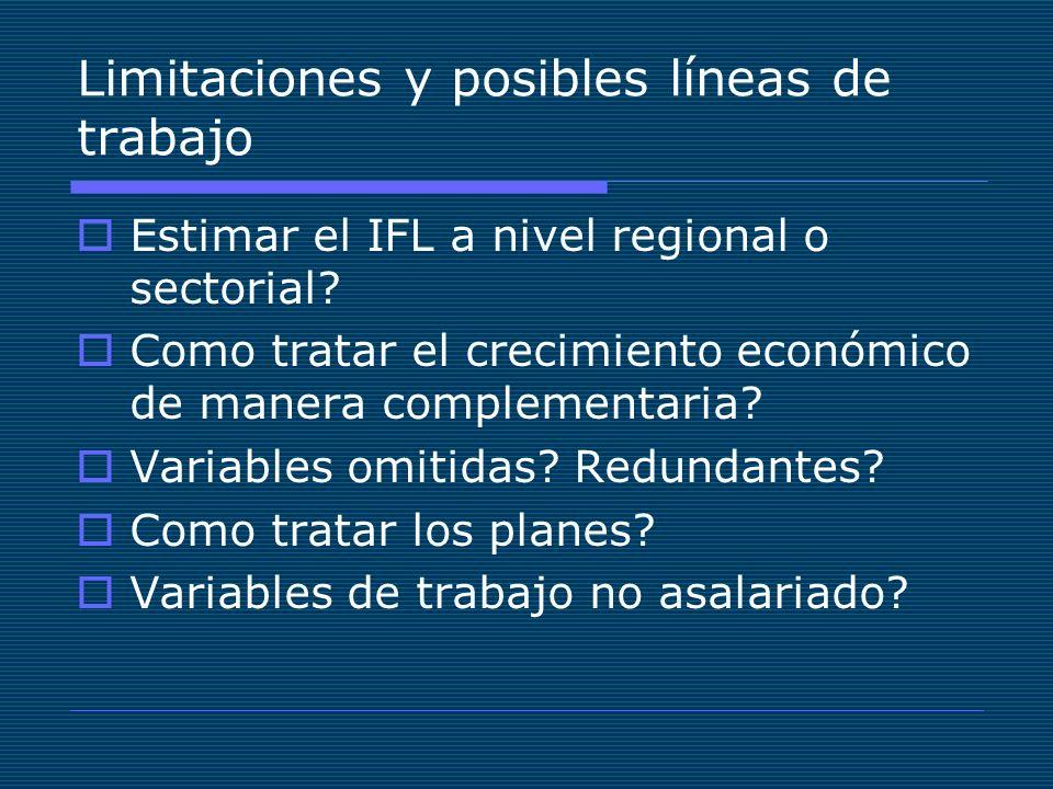 Limitaciones y posibles líneas de trabajo Estimar el IFL a nivel regional o sectorial? Como tratar el crecimiento económico de manera complementaria?