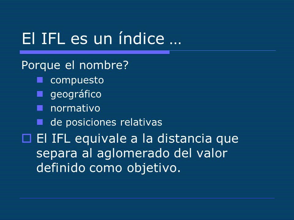 El IFL es un índice … Porque el nombre? compuesto geográfico normativo de posiciones relativas El IFL equivale a la distancia que separa al aglomerado