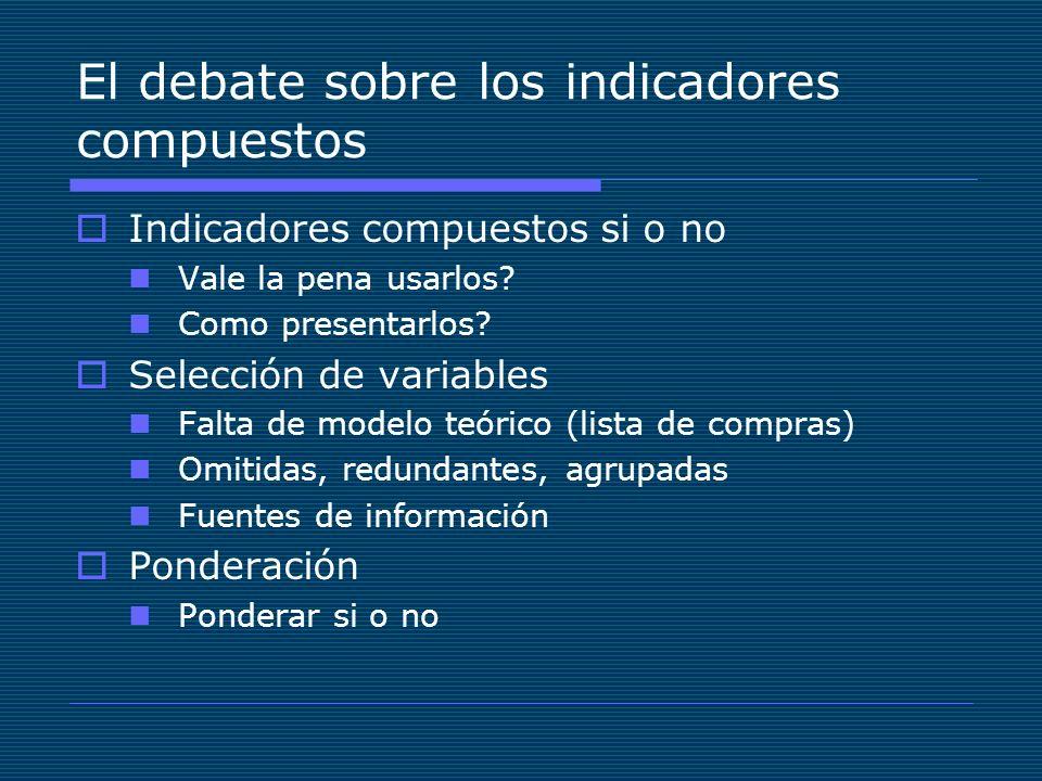 El debate sobre los indicadores compuestos Indicadores compuestos si o no Vale la pena usarlos.