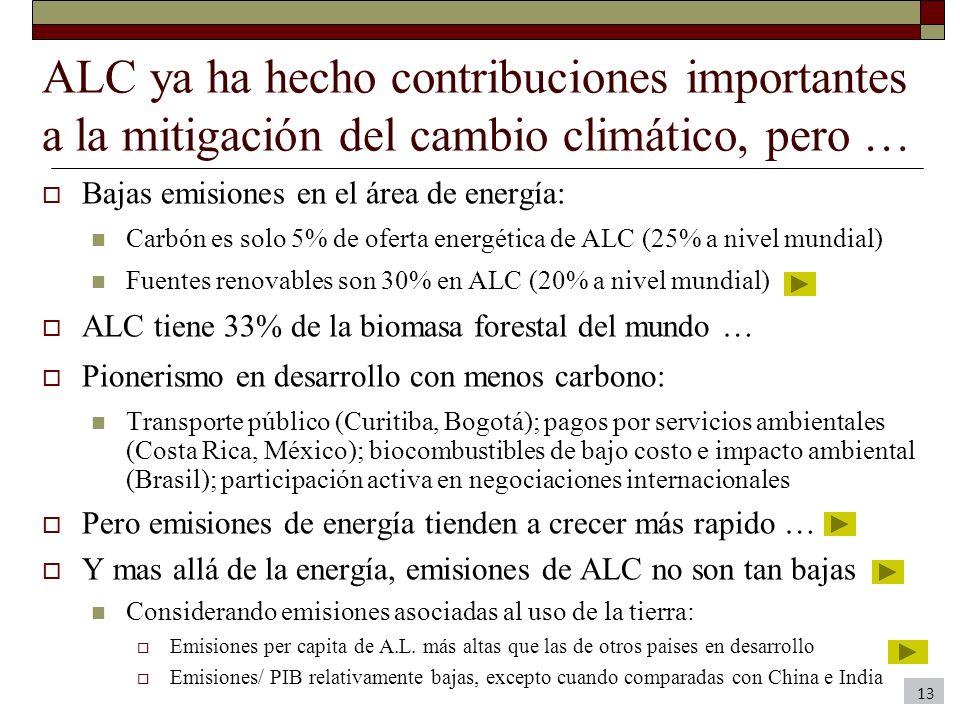 ALC ya ha hecho contribuciones importantes a la mitigación del cambio climático, pero … Bajas emisiones en el área de energía: Carbón es solo 5% de of