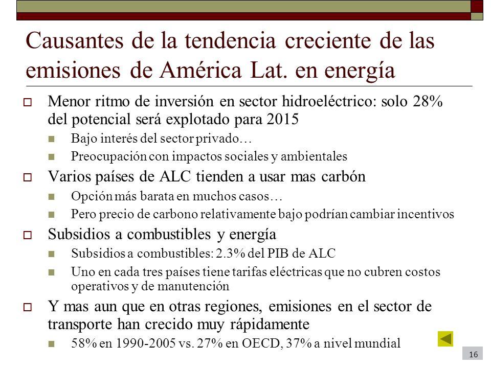 Causantes de la tendencia creciente de las emisiones de América Lat. en energía Menor ritmo de inversión en sector hidroeléctrico: solo 28% del potenc