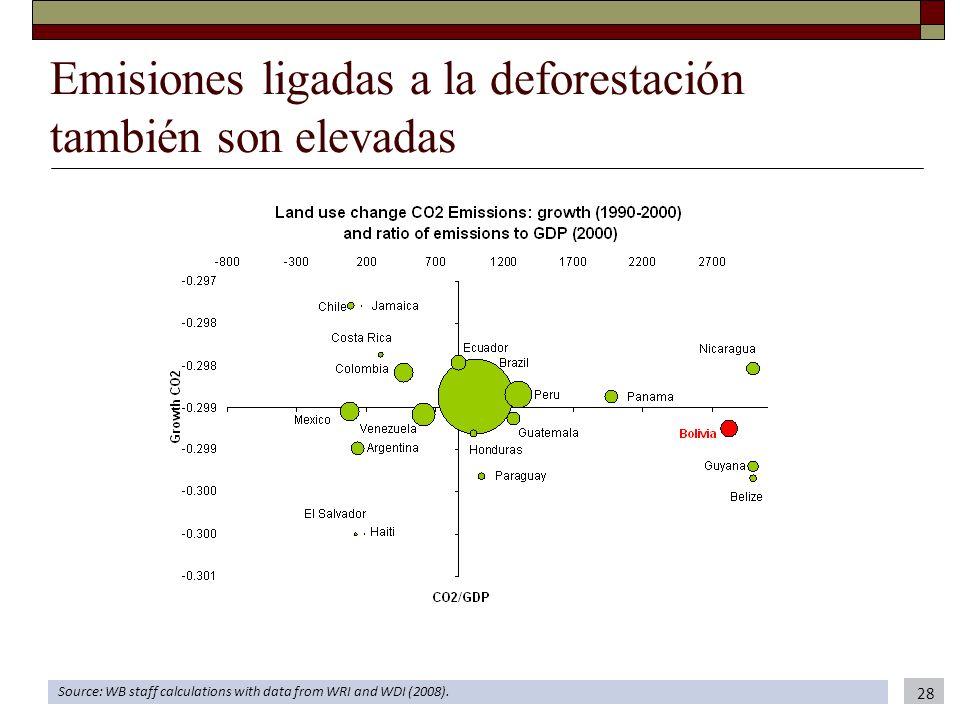 Emisiones ligadas a la deforestación también son elevadas Source: WB staff calculations with data from WRI and WDI (2008). 28