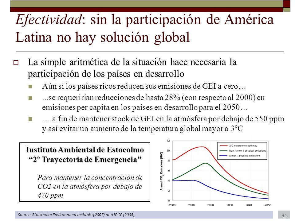 Efectividad: sin la participación de América Latina no hay solución global La simple aritmética de la situación hace necesaria la participación de los
