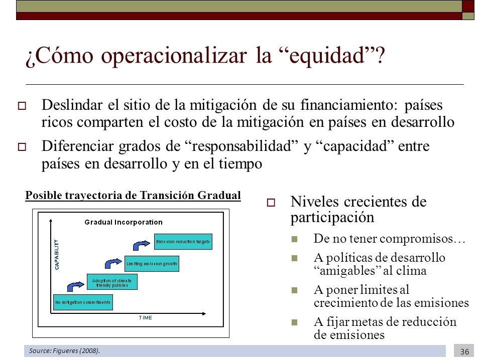 ¿Cómo operacionalizar la equidad? Deslindar el sitio de la mitigación de su financiamiento: países ricos comparten el costo de la mitigación en países