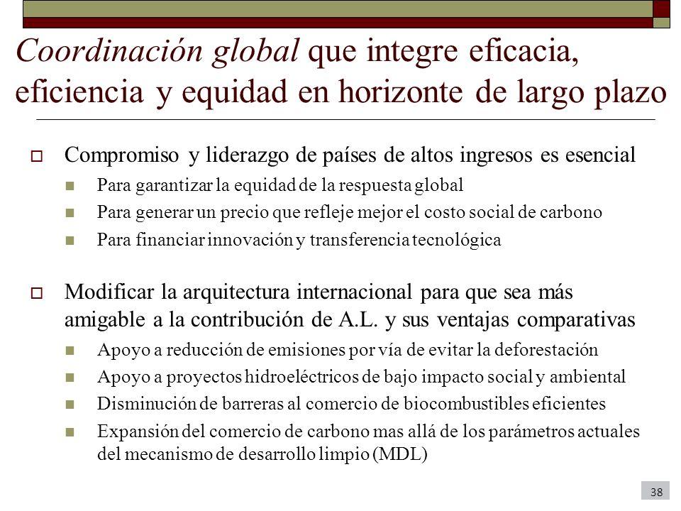 Coordinación global que integre eficacia, eficiencia y equidad en horizonte de largo plazo Compromiso y liderazgo de países de altos ingresos es esenc