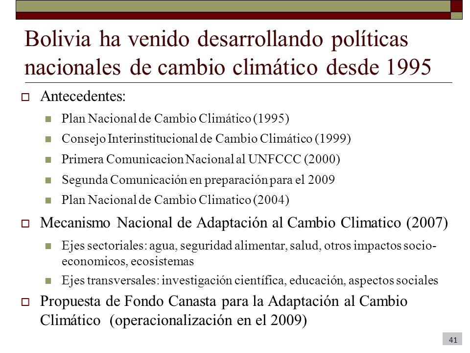 Bolivia ha venido desarrollando políticas nacionales de cambio climático desde 1995 Antecedentes: Plan Nacional de Cambio Climático (1995) Consejo Int