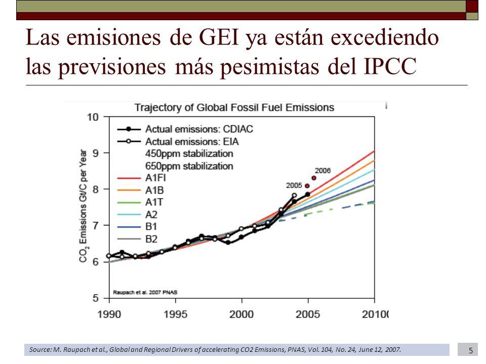 Las emisiones de GEI ya están excediendo las previsiones más pesimistas del IPCC Source: M. Raupach et al., Global and Regional Drivers of acceleratin