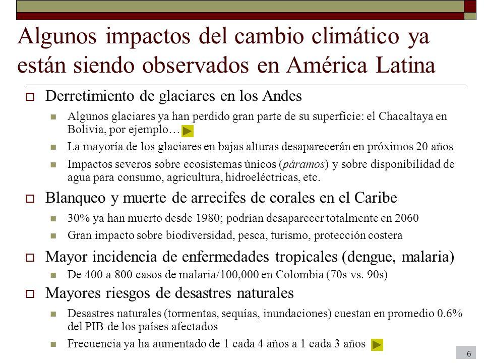 Algunos impactos del cambio climático ya están siendo observados en América Latina Derretimiento de glaciares en los Andes Algunos glaciares ya han pe